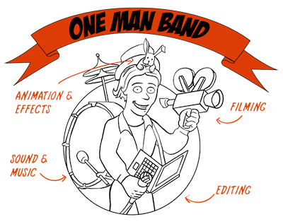ONE-MAN-BAND-whyme2